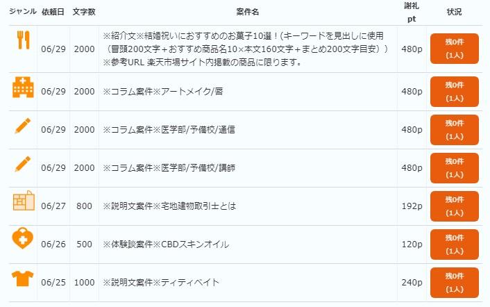 infoQのライティング案件
